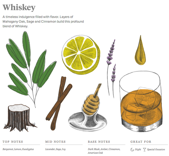 honey-kennedy-commodity-goods-perfume-whiskey